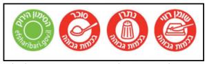סימון מוצרי מזון בישראל